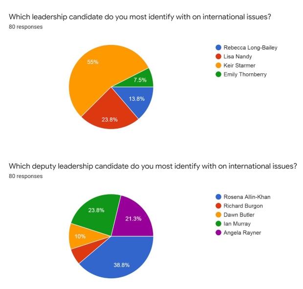 Survey-results-1