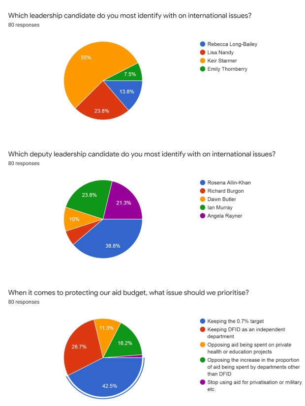 Survey-results-1